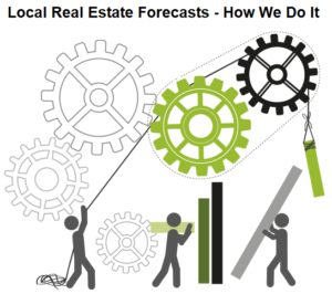 Real Estate Forecasts How We Do It